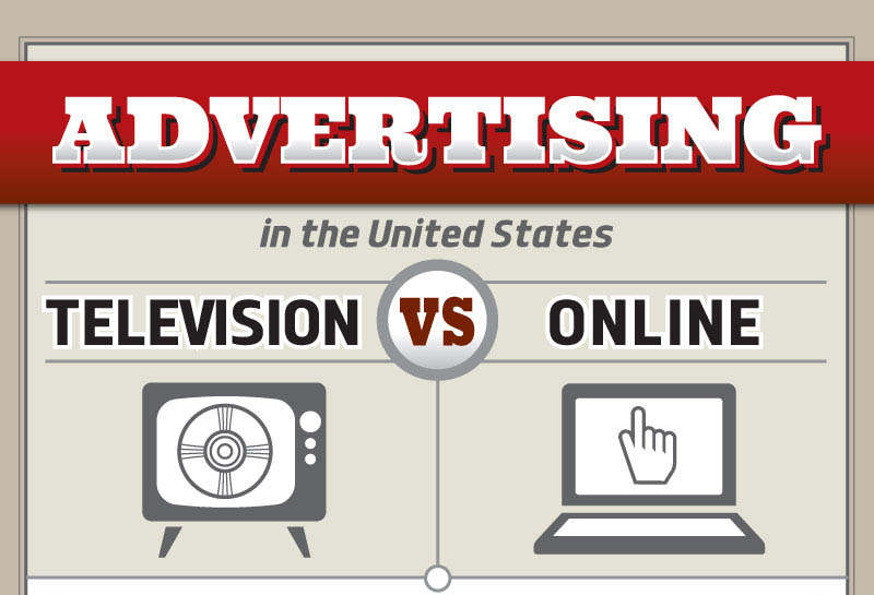 an analysis of advertisement in television Abstract - this paper provides a content analysis of advertisements in jet, a magazine primarily targeted toward the black market, and people, a magazine whose prim target market is white implications are presented for firms who have and have not previously advertised in a magazine oriented toward.