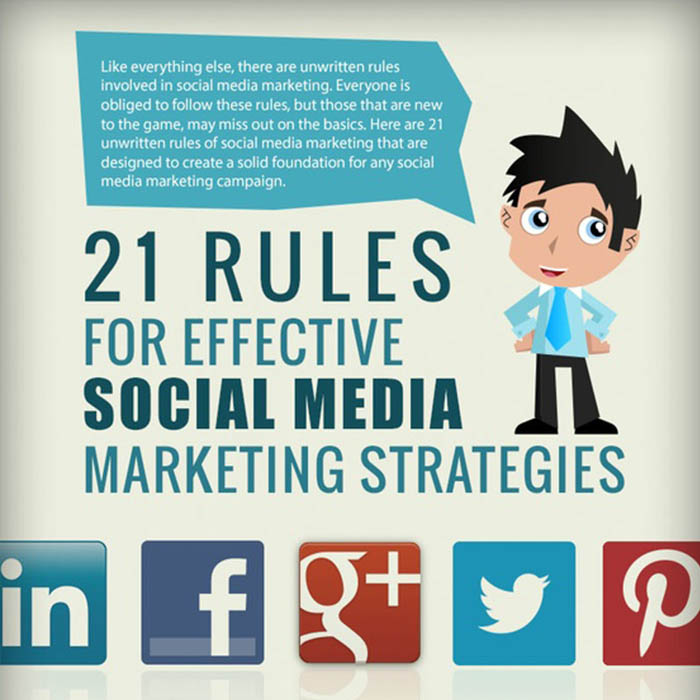 effectivenss of social media marketing in
