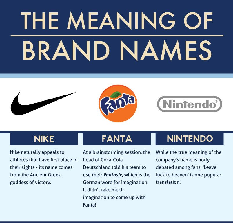 Brand-Names